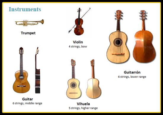 Mariachi-Instruments_black